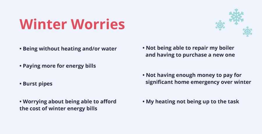 7 Winter Worries