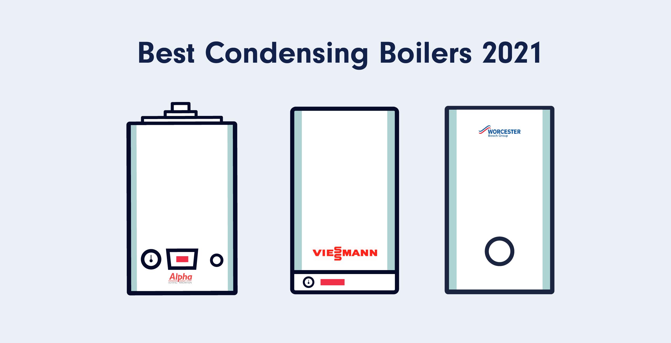 Best Condensing Boilers 2021