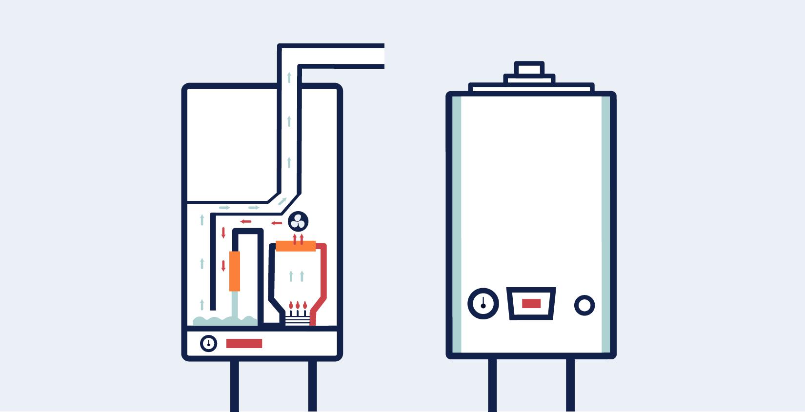 Condensing vs Combi Boilers Explained