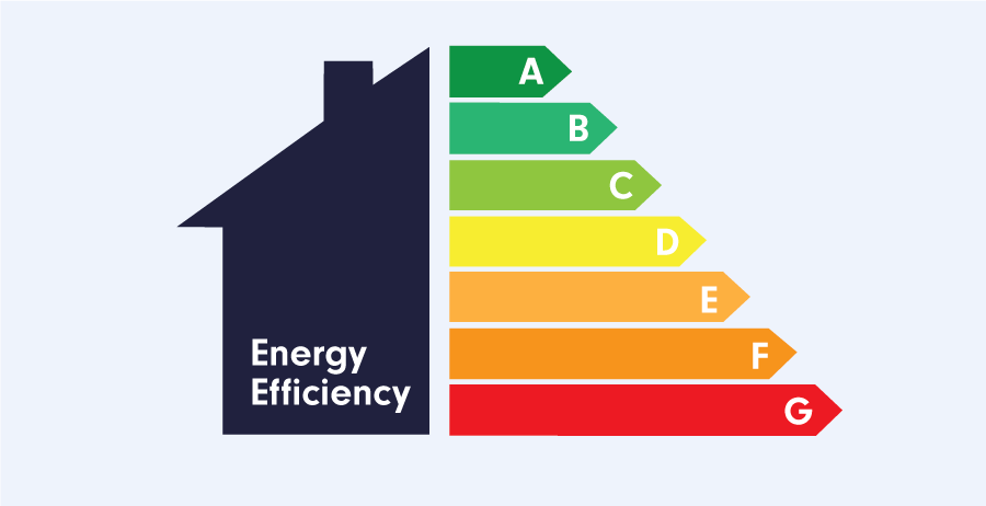 The Most Energy Efficient Boilers