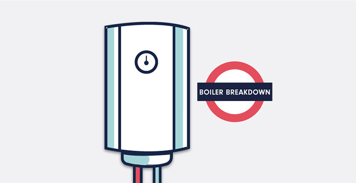 Homes in London are More Likely to Experience a Boiler Breakdown