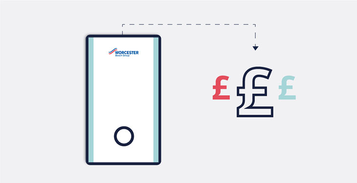 How Much Does Moving a Boiler Cost?
