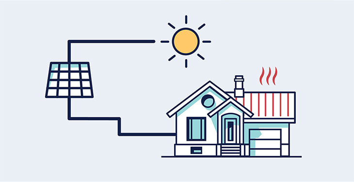 How Renewable Energy May Affect Boilers in the Future