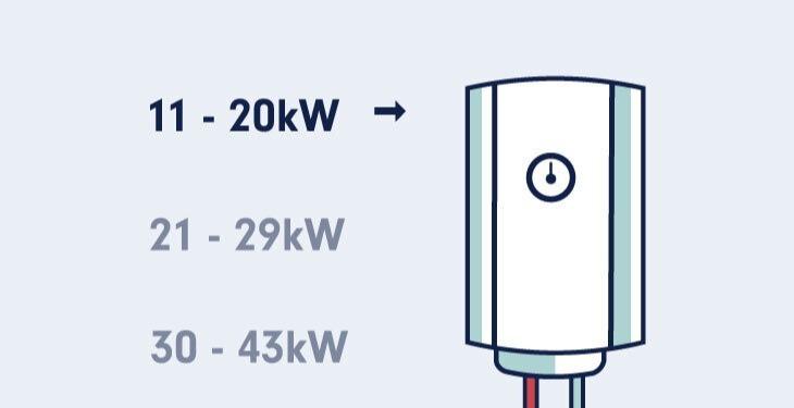 Best Boilers Under 20kW