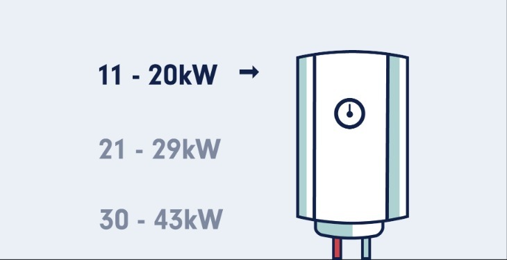 iHeat's Best Boilers Under 20kW