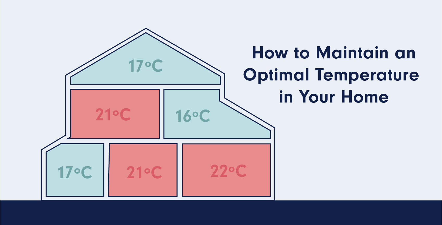 How to Maintain an Optimal Temperature in Your Home