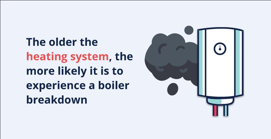 Old Boiler System